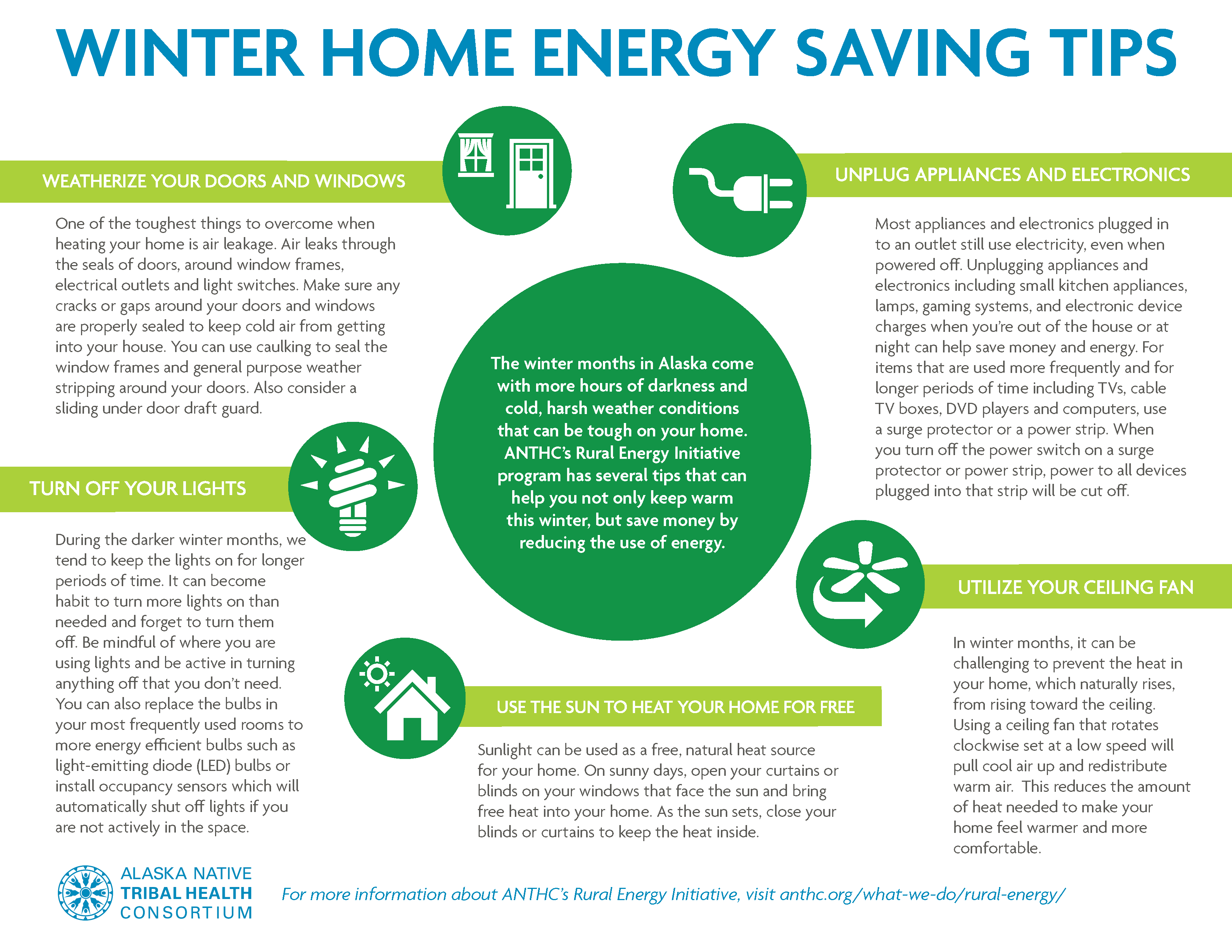 Keep Warm And Save Energy This Winter With Tips From The Anthc Rural Turn Off Unplug Initiative Alaska Native Tribal Health Consortium