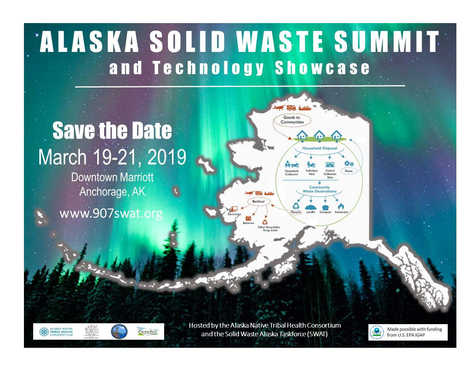 Capacity Training Alaska Native Tribal Health Consortium
